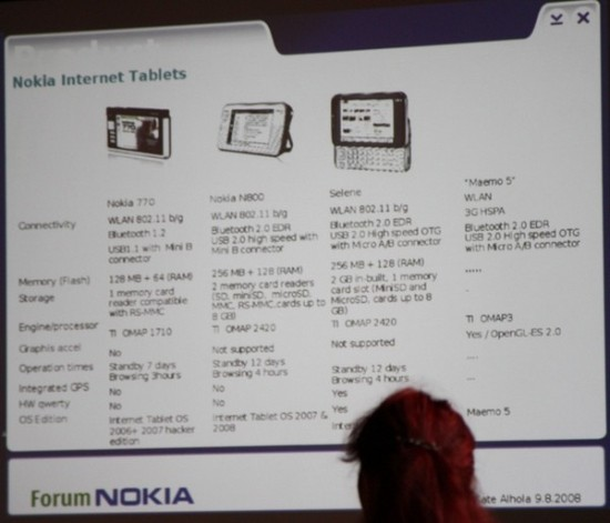 nokia-tablet-slide-600
