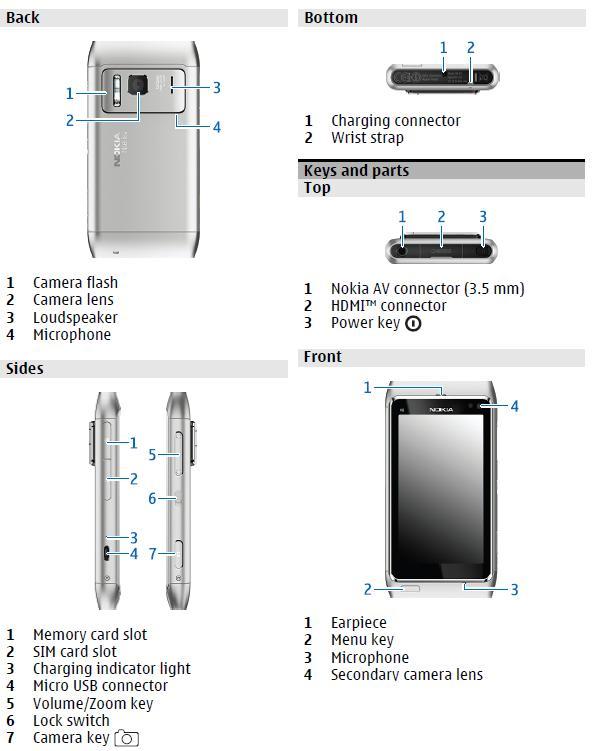 nokia n8 manual various owner manual guide u2022 rh justk co Nokia C3 00 Accessories Nokia X7-00