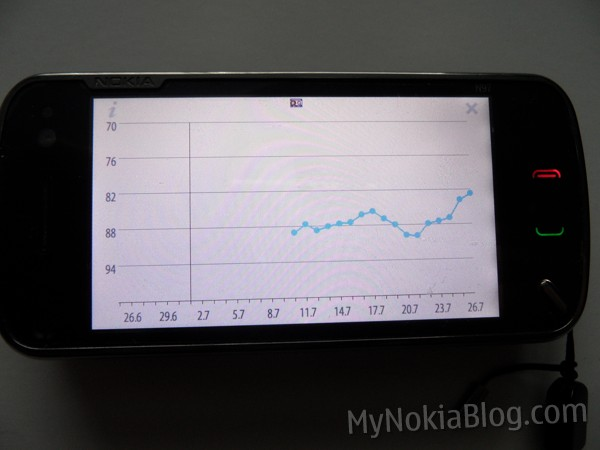 freeware weight tracker by offscreen free on ovi store my nokia